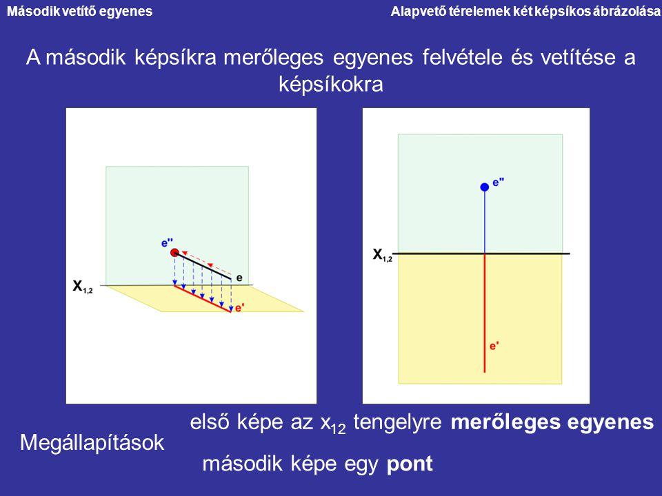 első képe az x12 tengelyre merőleges egyenes Megállapítások