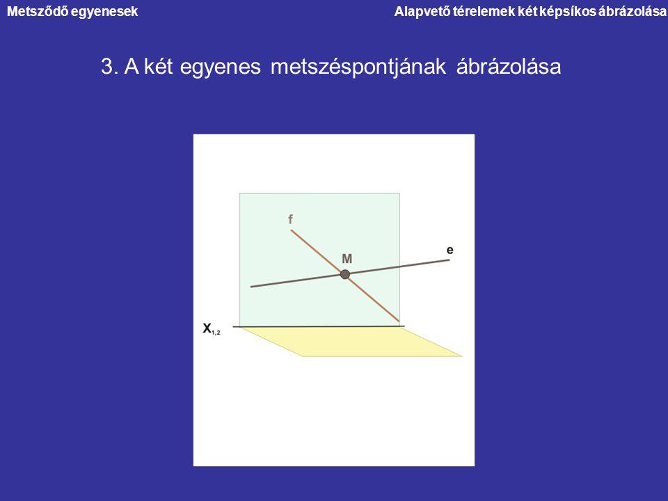 3. A két egyenes metszéspontjának ábrázolása