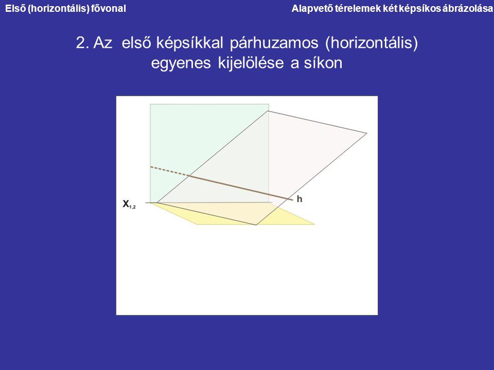 2. Az első képsíkkal párhuzamos (horizontális)