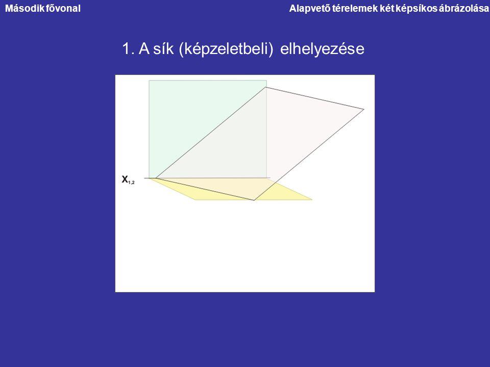 1. A sík (képzeletbeli) elhelyezése