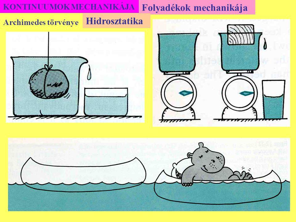 Folyadékok mechanikája Hidrosztatika