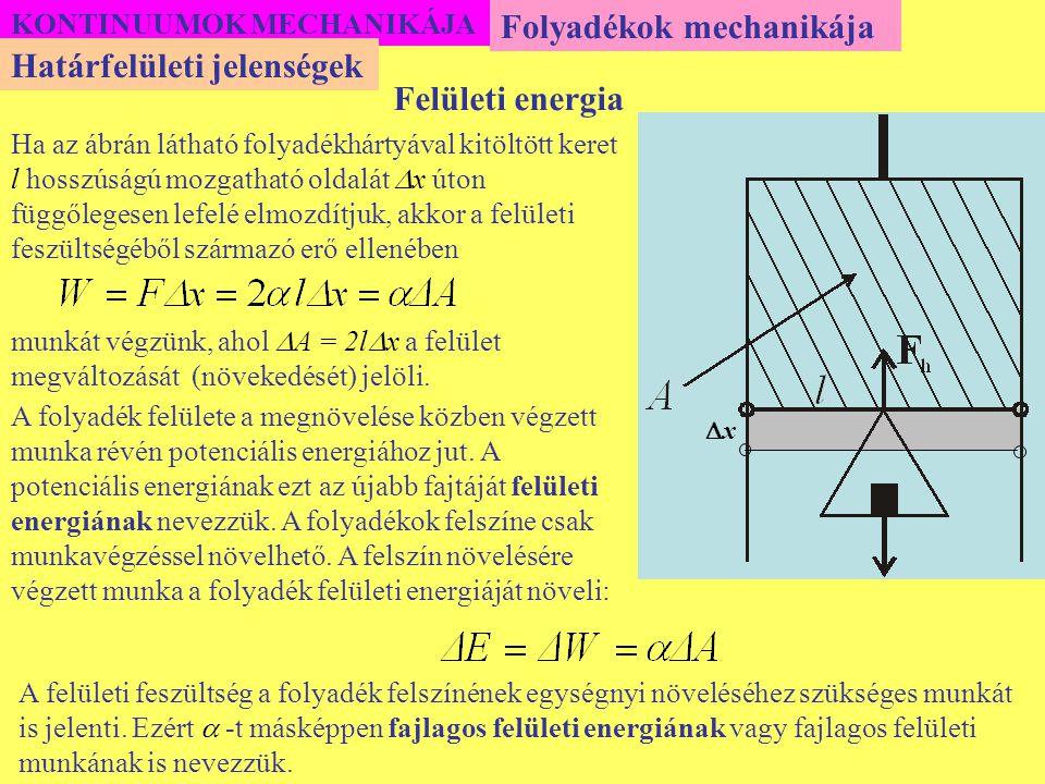 Folyadékok mechanikája Határfelületi jelenségek Felületi energia