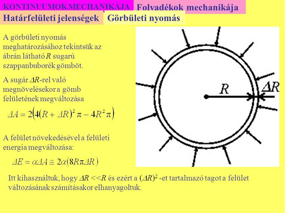 Folyadékok mechanikája Határfelületi jelenségek Görbületi nyomás
