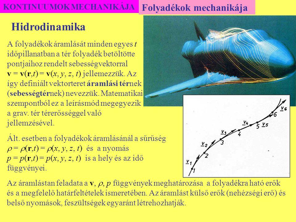 Hidrodinamika Folyadékok mechanikája KONTINUUMOK MECHANIKÁJA