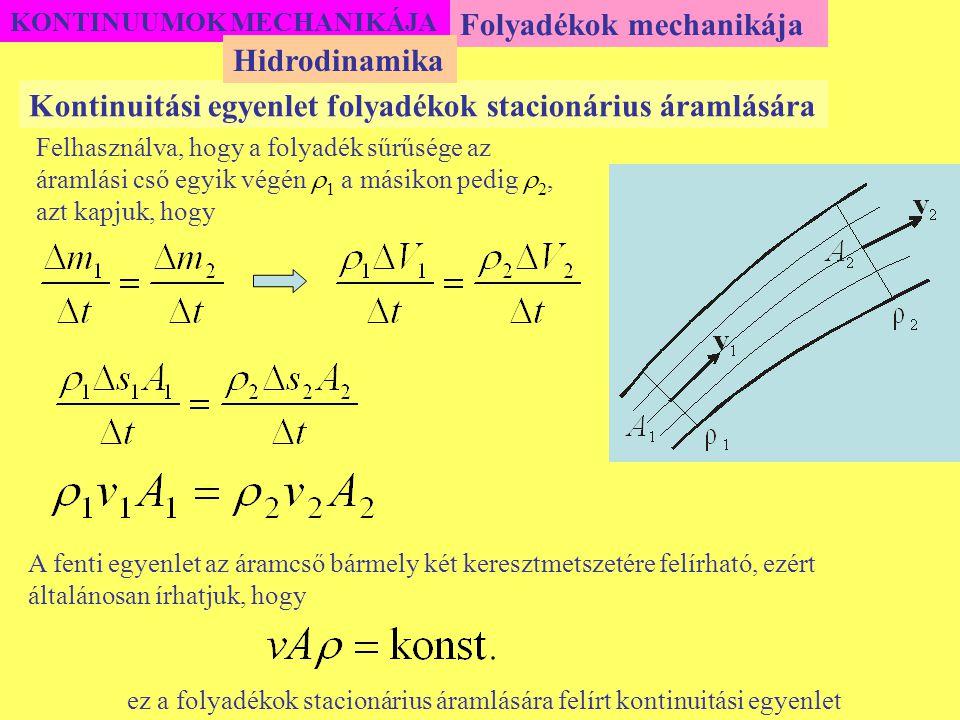 Folyadékok mechanikája Hidrodinamika