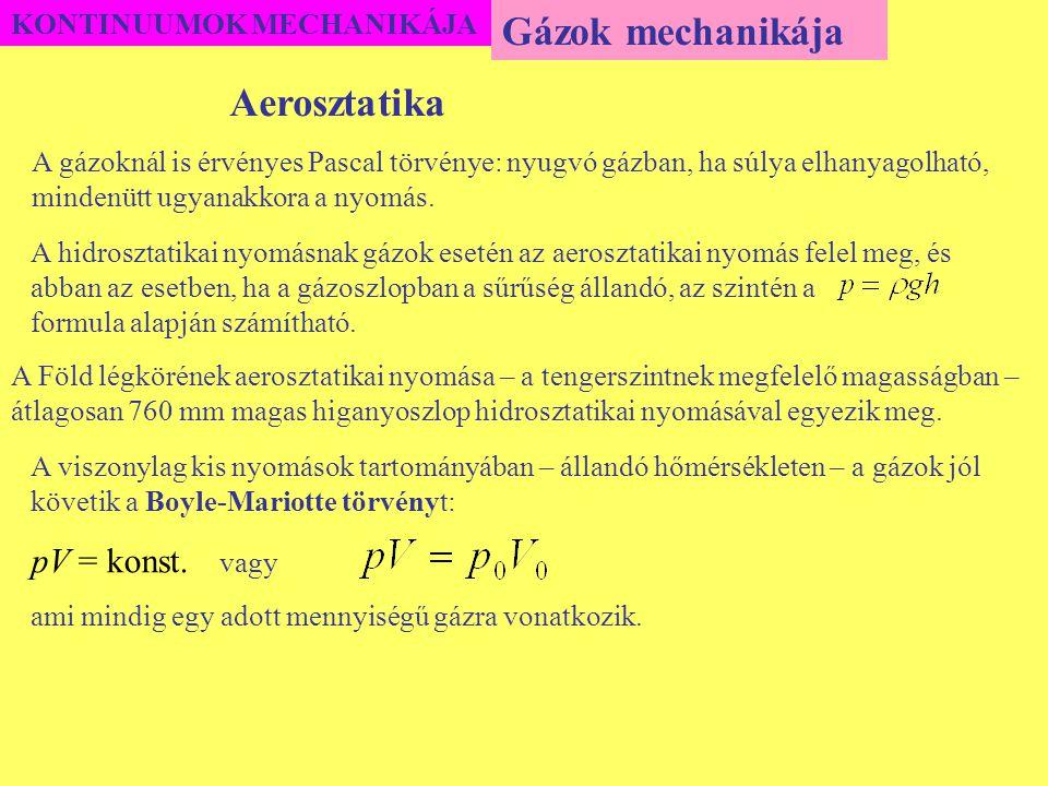 Gázok mechanikája Aerosztatika pV = konst. vagy