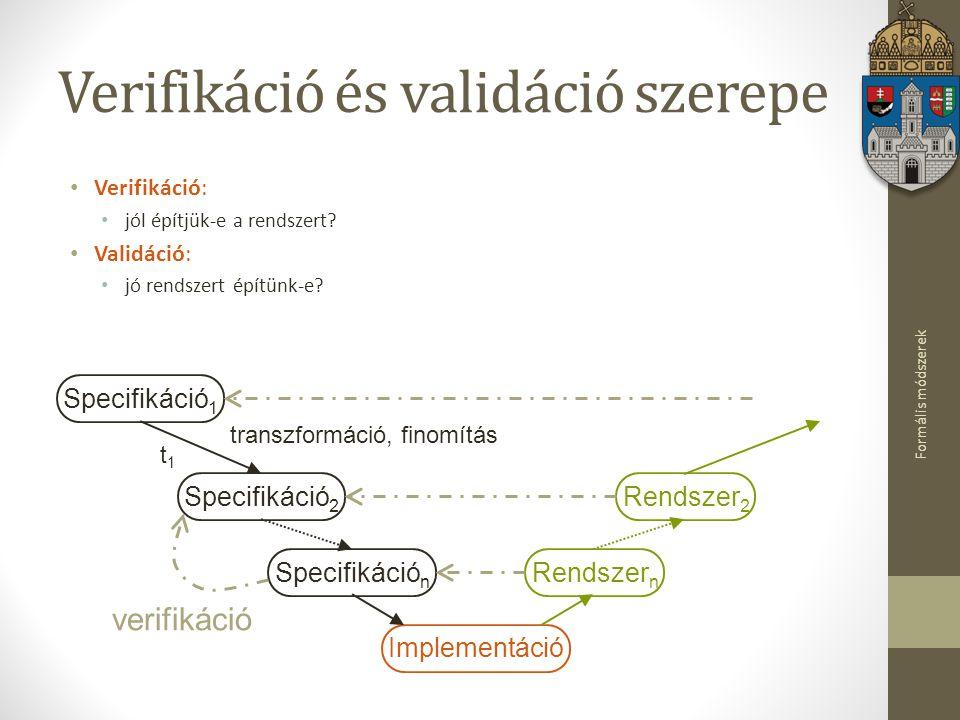 Verifikáció és validáció szerepe
