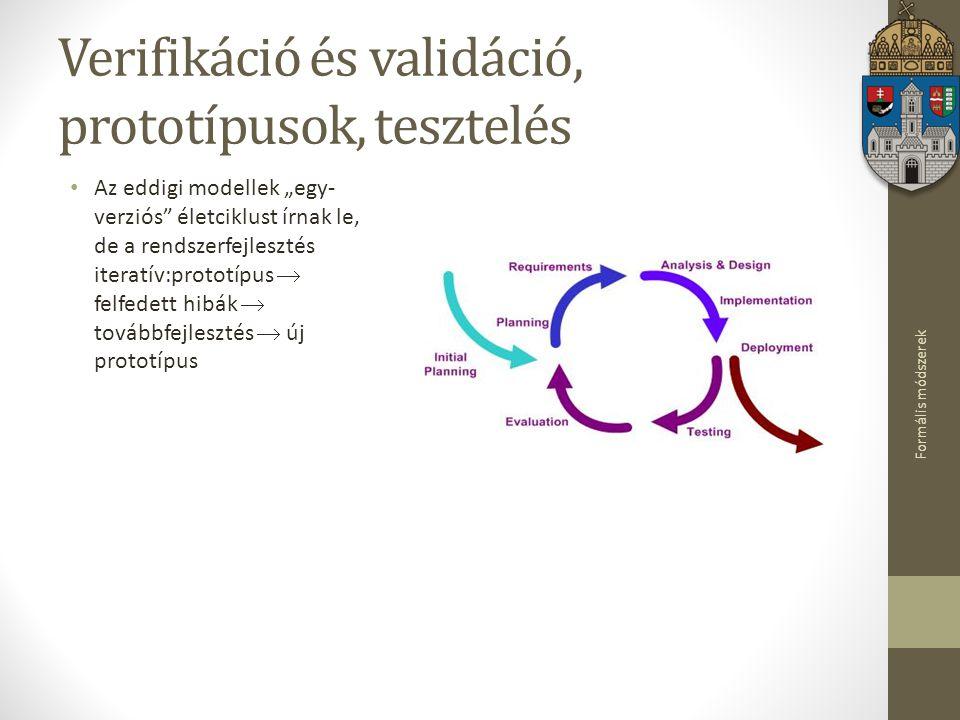 Verifikáció és validáció, prototípusok, tesztelés