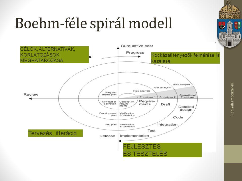 Boehm-féle spirál modell