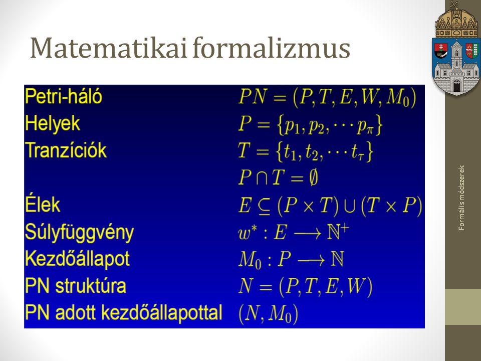 Matematikai formalizmus