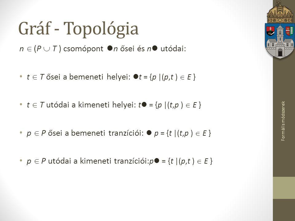 Gráf - Topológia n  (P  T ) csomópont n ősei és n utódai: