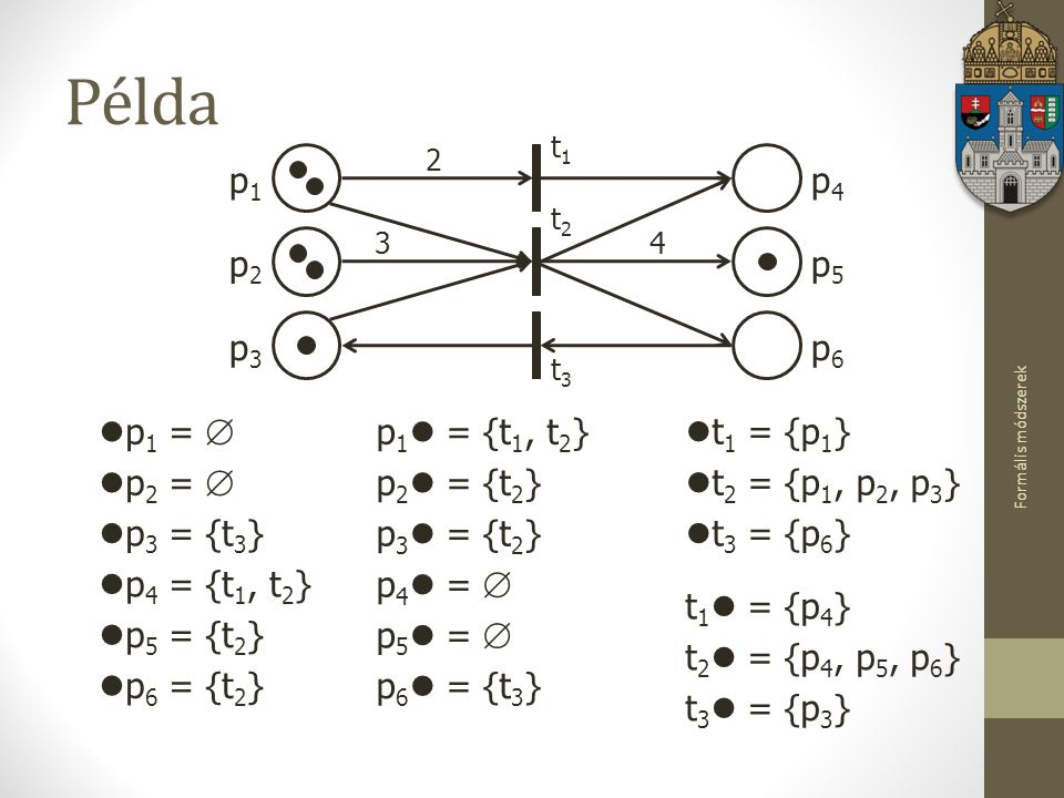 Példa p1 p4 p2 p5 p3 p6 p1 =  p1 = {t1, t2} t1 = {p1} p2 = 
