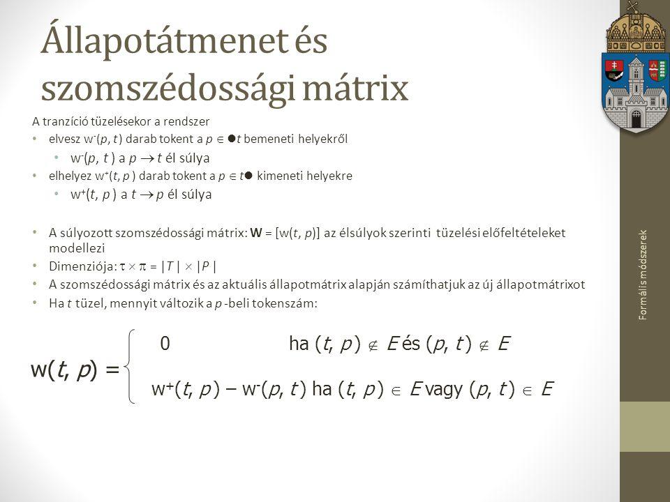 Állapotátmenet és szomszédossági mátrix