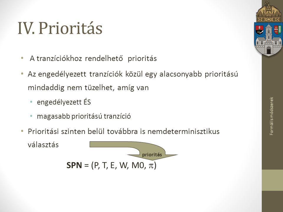 IV. Prioritás SPN = (P, T, E, W, M0, )