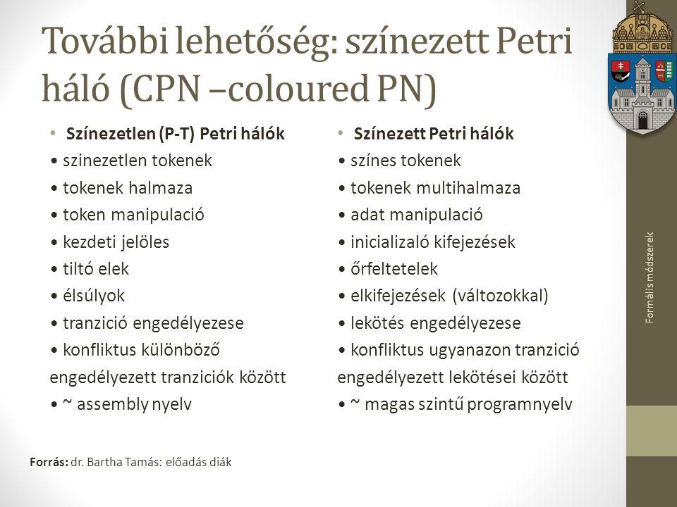 További lehetőség: színezett Petri háló (CPN –coloured PN)