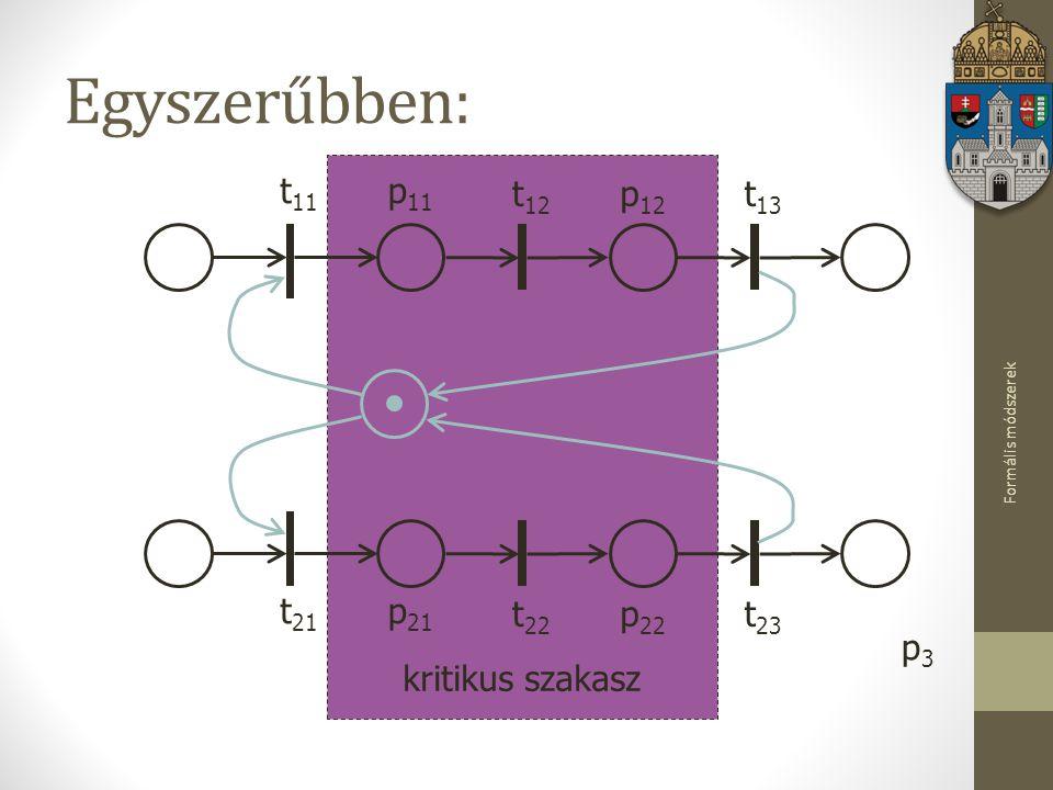 Egyszerűbben: kritikus szakasz t11 p11 t12 p12 t13 t21 p21 t22 p22 t23