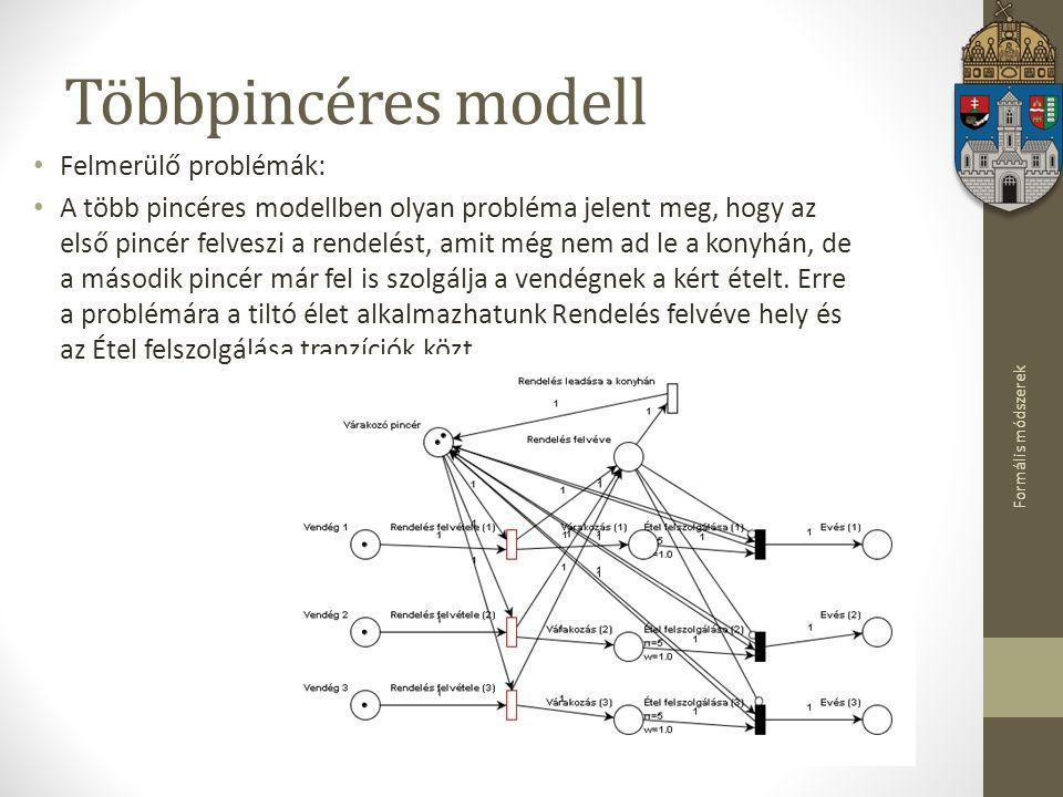 Többpincéres modell Felmerülő problémák: