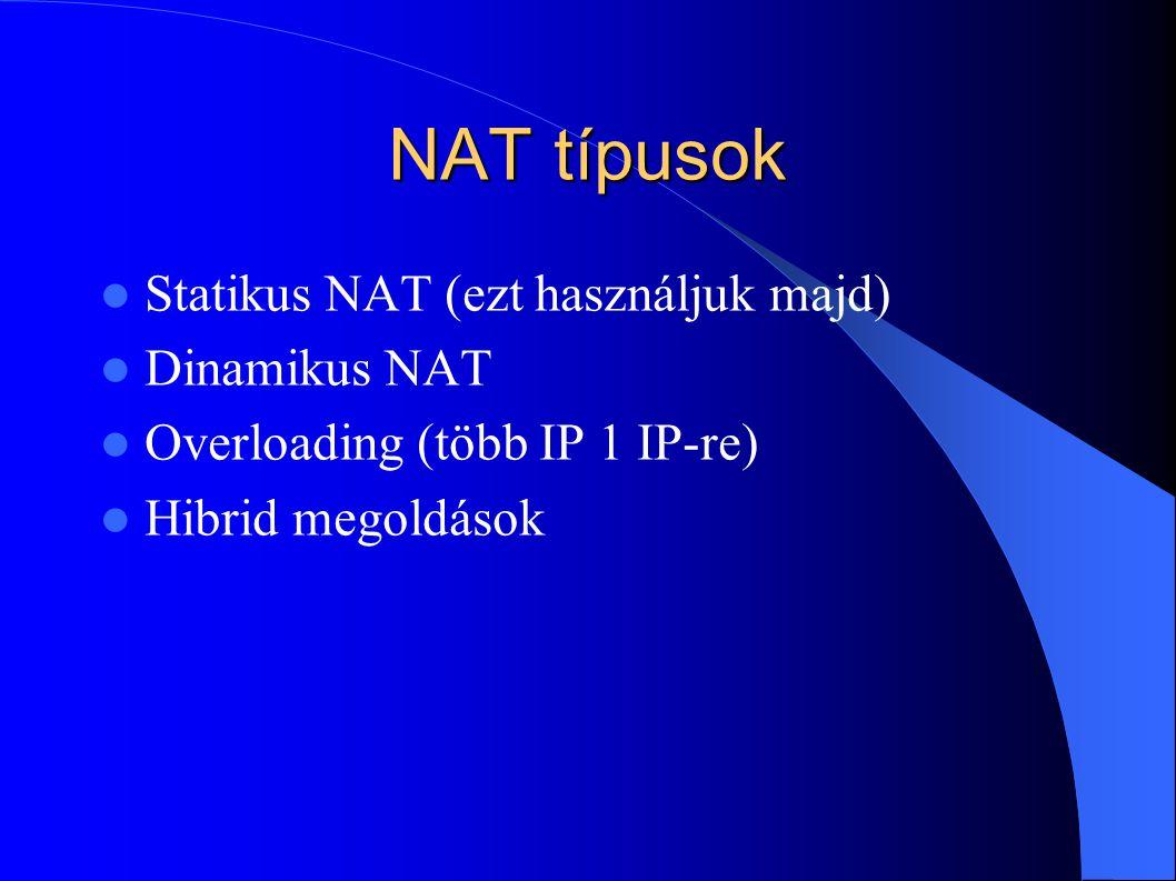 NAT típusok Statikus NAT (ezt használjuk majd) Dinamikus NAT