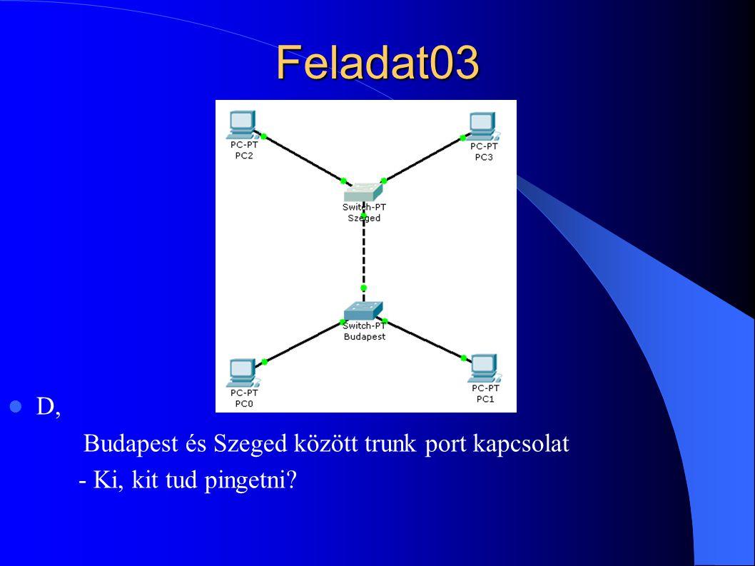 Feladat03 D, Budapest és Szeged között trunk port kapcsolat