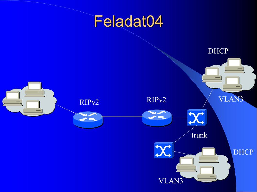 Feladat04 DHCP RIPv2 VLAN3 RIPv2 trunk DHCP VLAN3