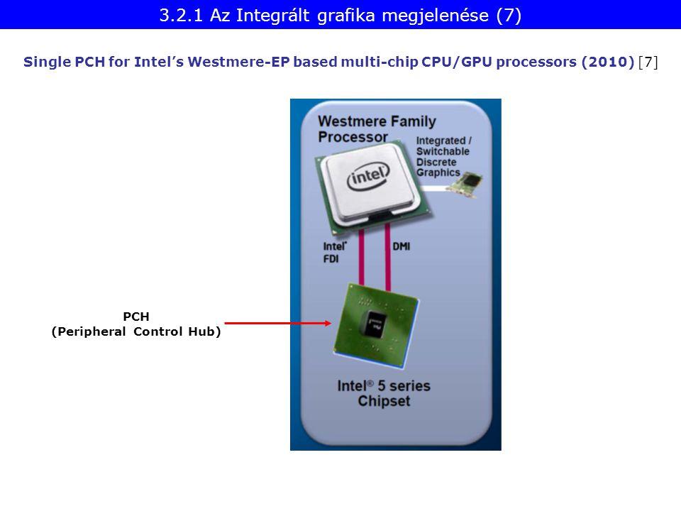 3.2.1 Az Integrált grafika megjelenése (7)
