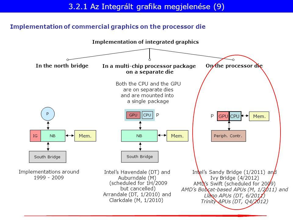 3.2.1 Az Integrált grafika megjelenése (9)