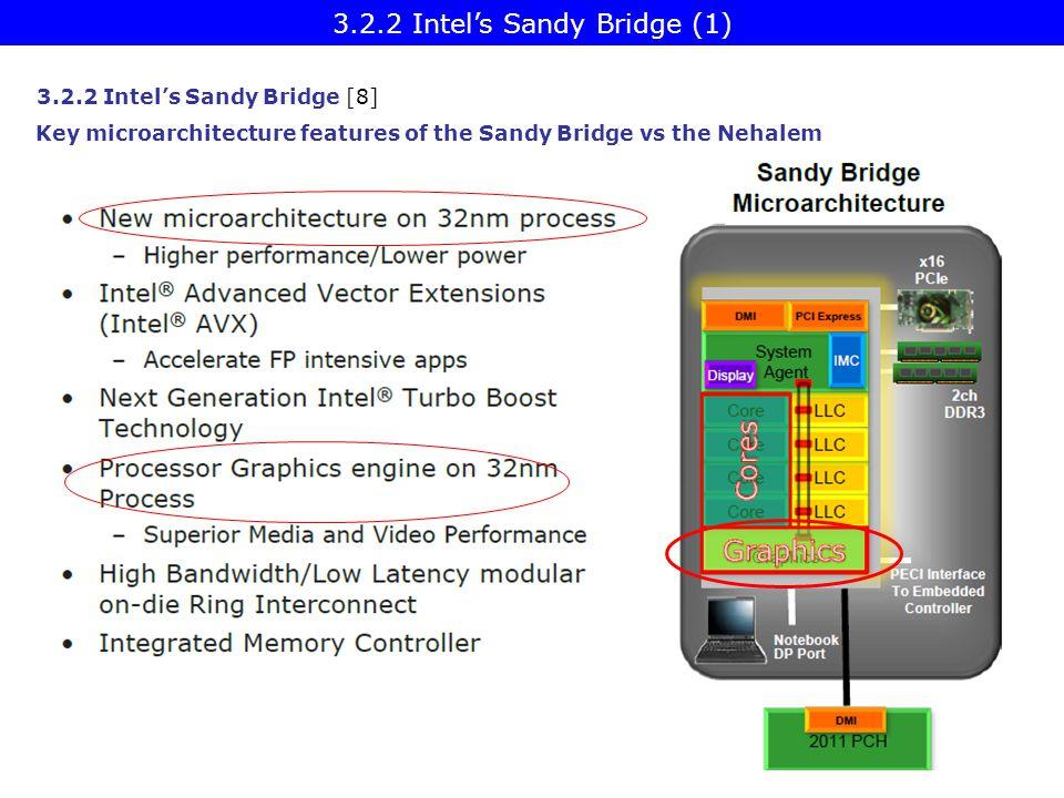3.2.2 Intel's Sandy Bridge (1)