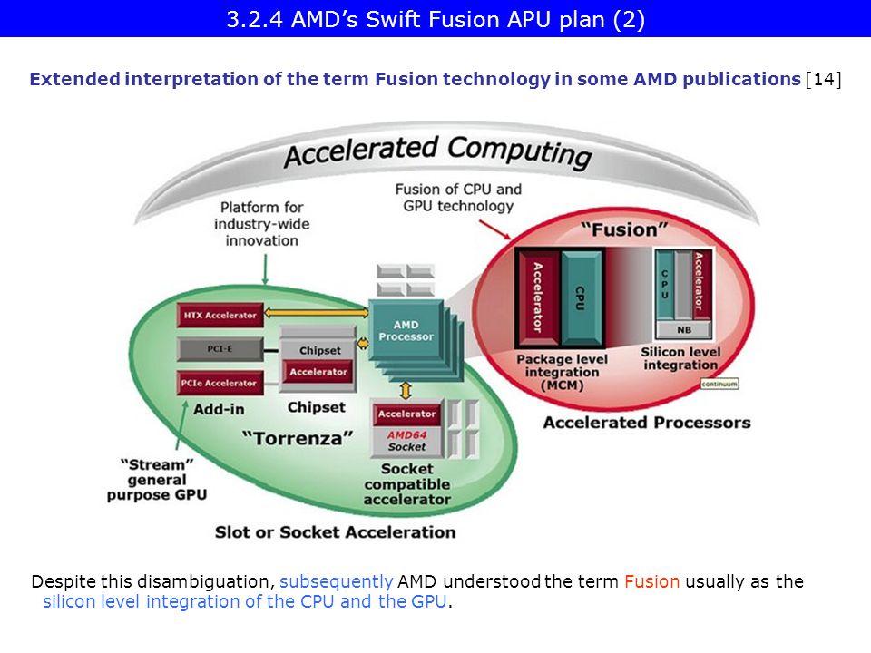 3.2.4 AMD's Swift Fusion APU plan (2)