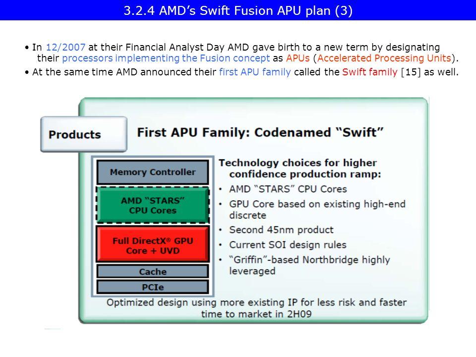 3.2.4 AMD's Swift Fusion APU plan (3)