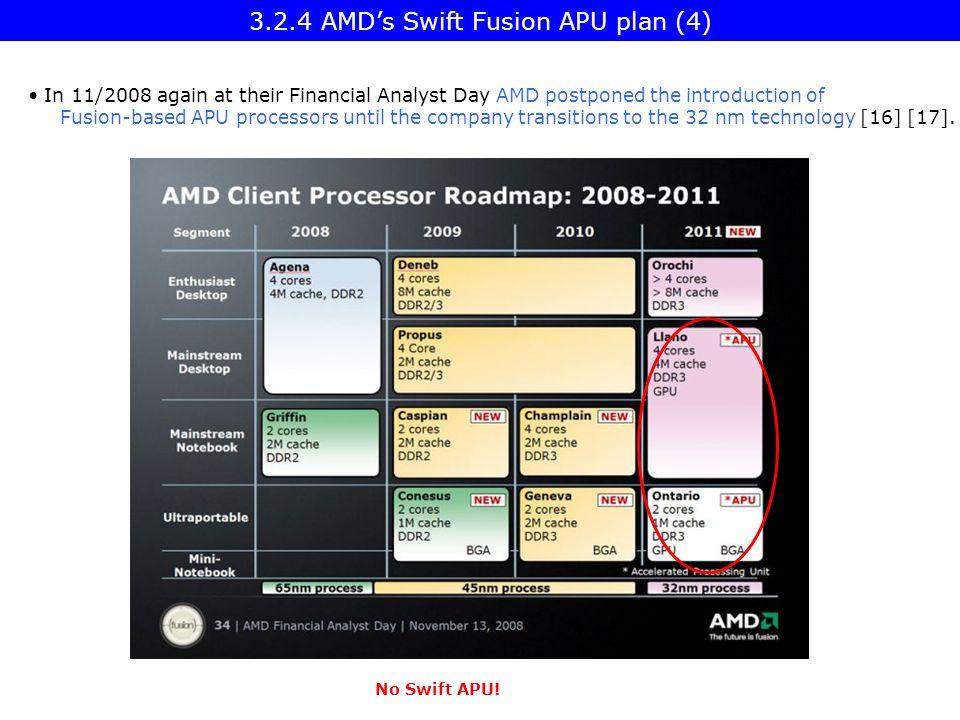 3.2.4 AMD's Swift Fusion APU plan (4)
