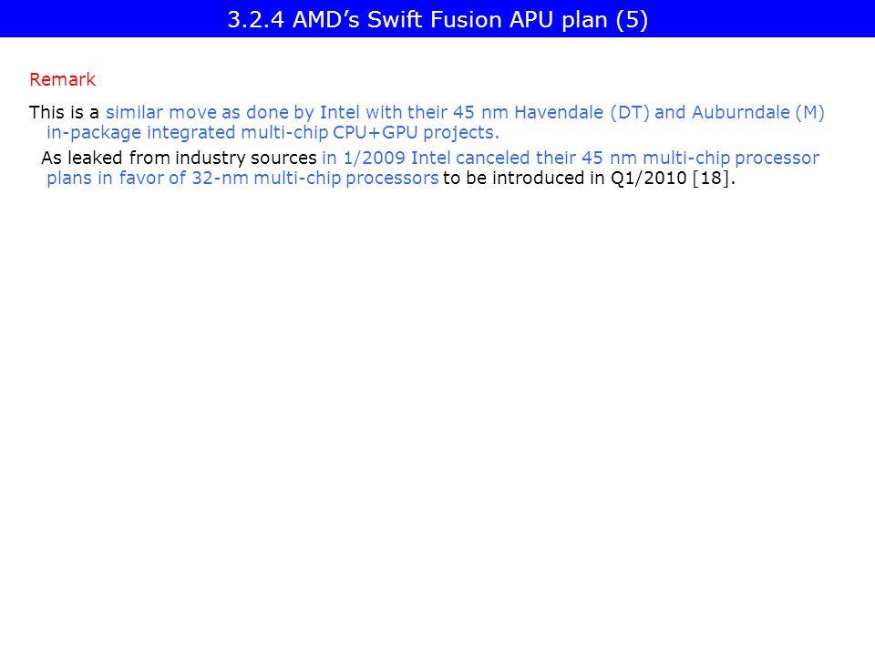3.2.4 AMD's Swift Fusion APU plan (5)