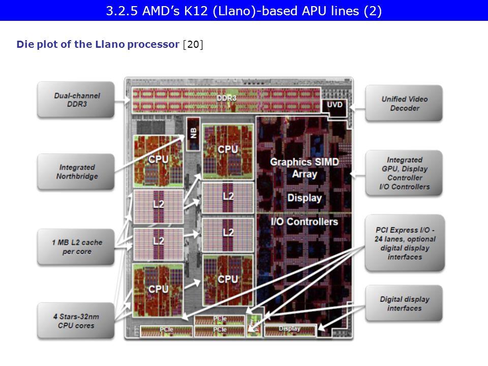 3.2.5 AMD's K12 (Llano)-based APU lines (2)