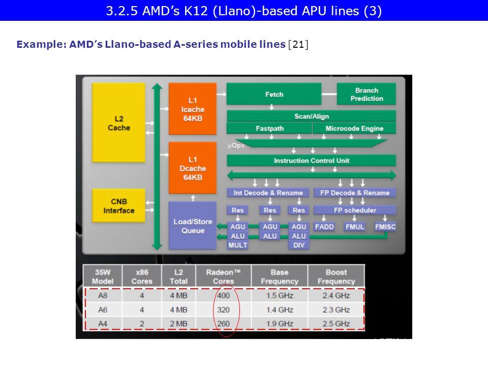 3.2.5 AMD's K12 (Llano)-based APU lines (3)