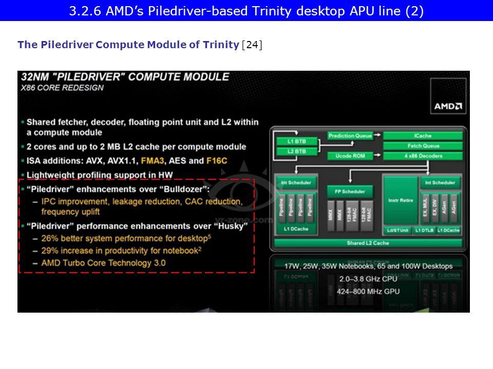 3.2.6 AMD's Piledriver-based Trinity desktop APU line (2)