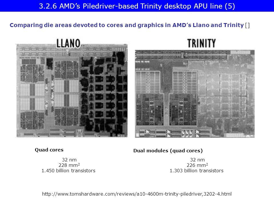 Dual modules (quad cores)