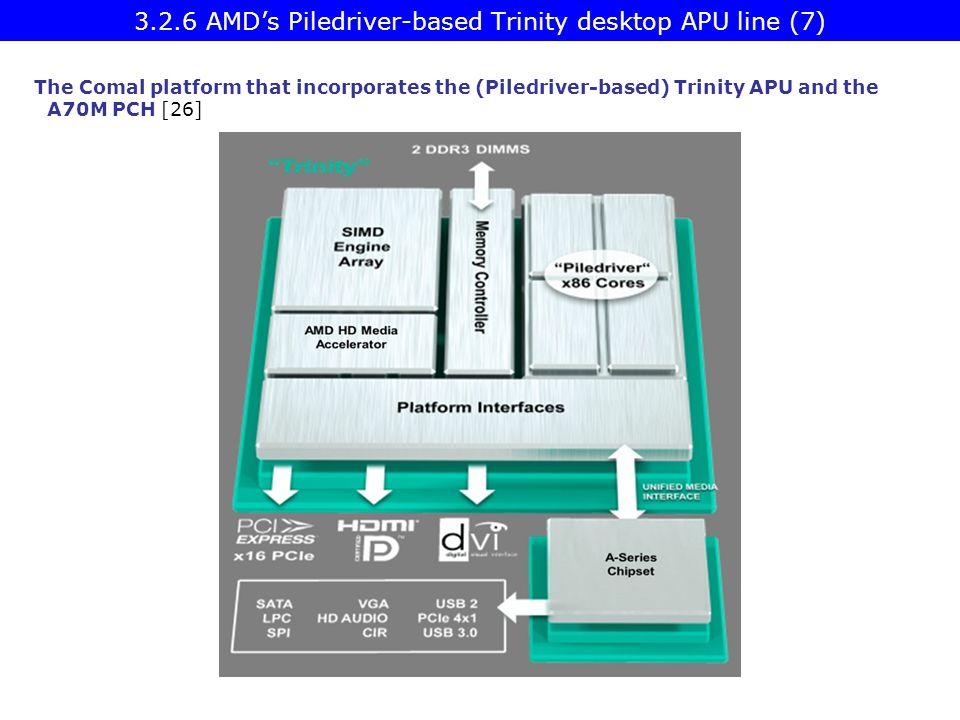 3.2.6 AMD's Piledriver-based Trinity desktop APU line (7)
