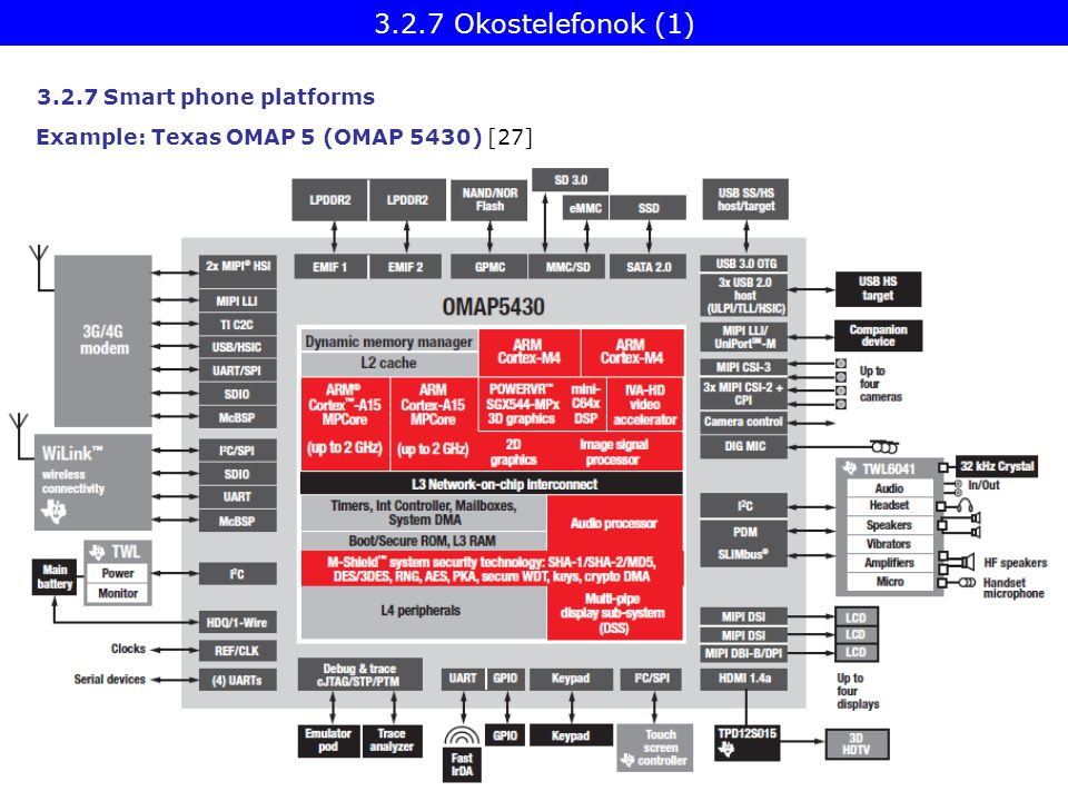 3.2.7 Okostelefonok (1) 3.2.7 Smart phone platforms