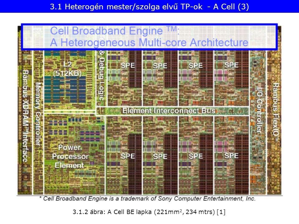 3.1 Heterogén mester/szolga elvű TP-ok - A Cell (3)