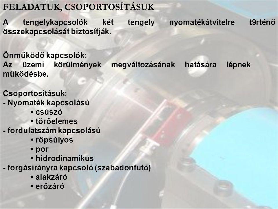 FELADATUK, CSOPORTOSÍTÁSUK