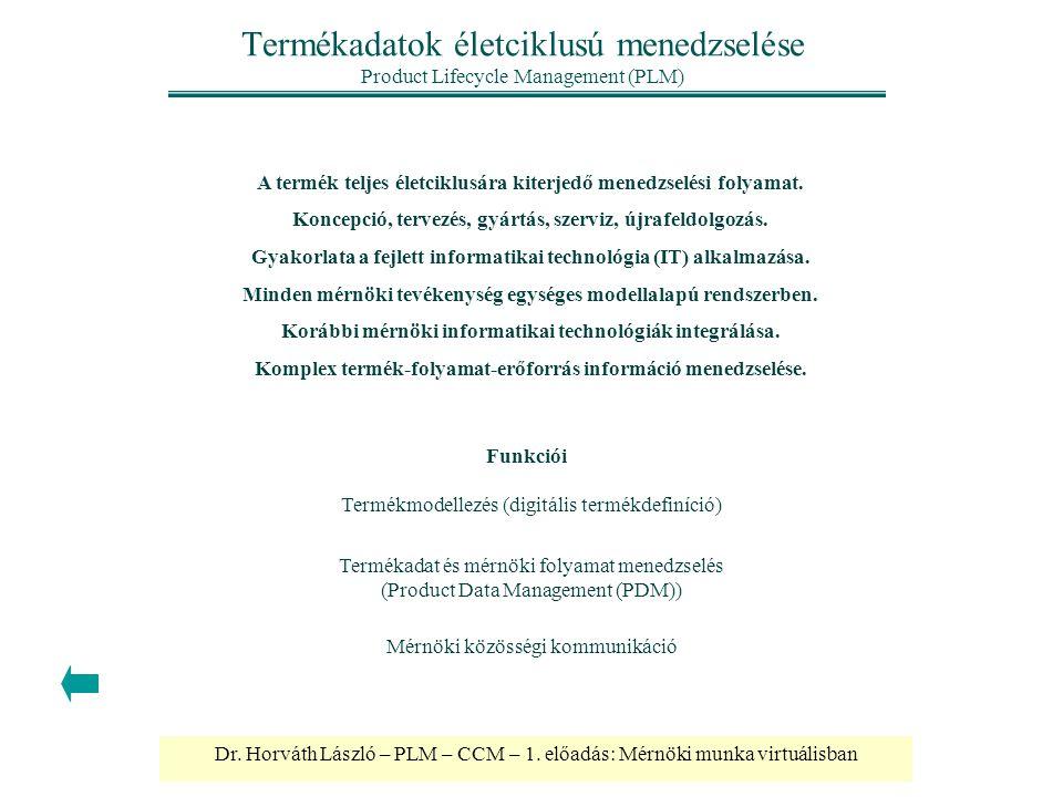 Termékadatok életciklusú menedzselése Product Lifecycle Management (PLM)