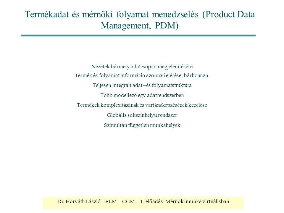 Termékadat és mérnöki folyamat menedzselés (Product Data Management, PDM)