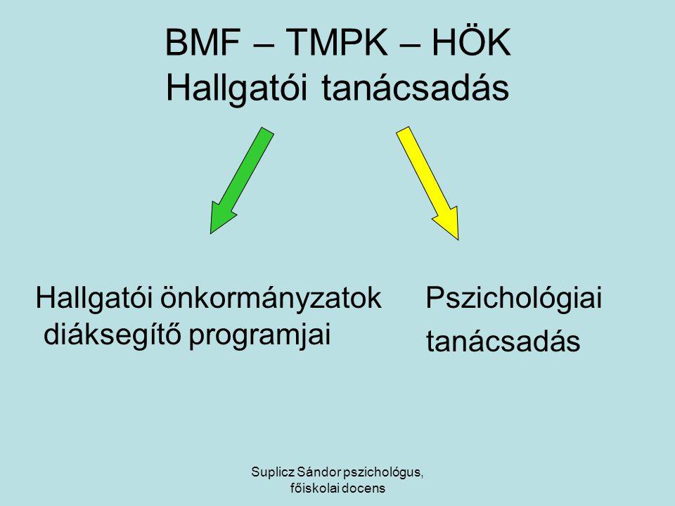 BMF – TMPK – HÖK Hallgatói tanácsadás