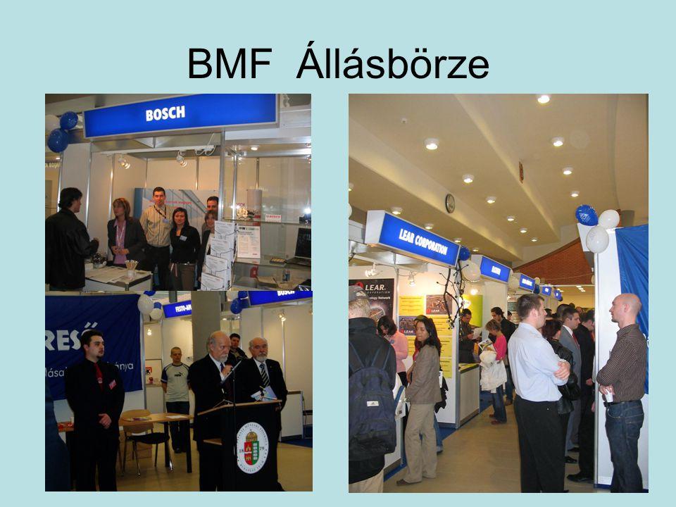 BMF Állásbörze