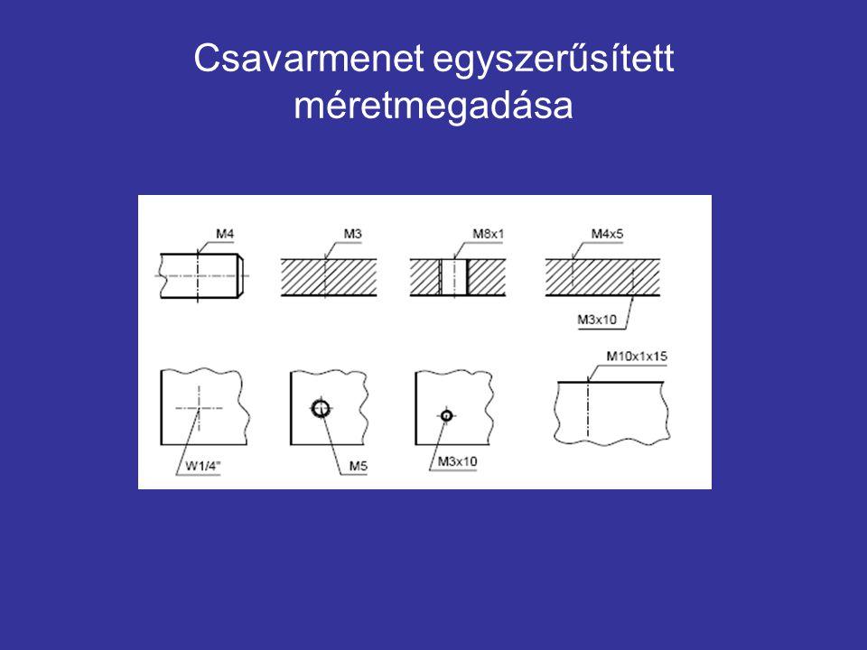 Csavarmenet egyszerűsített méretmegadása