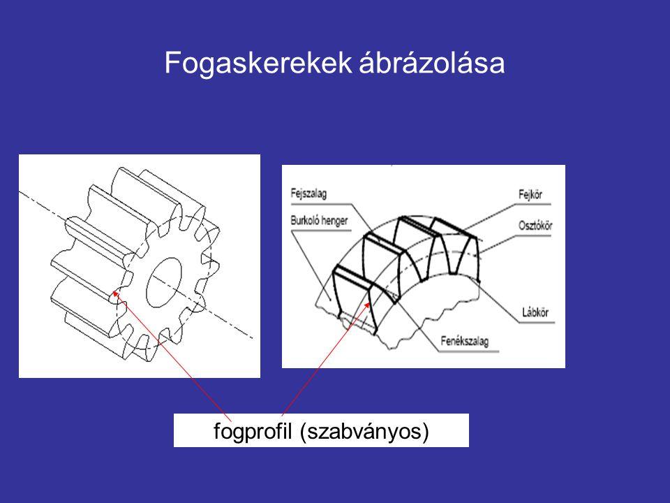 Fogaskerekek ábrázolása