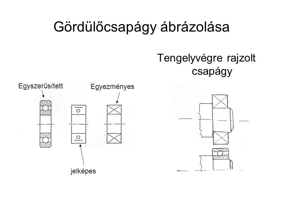 Gördülőcsapágy ábrázolása
