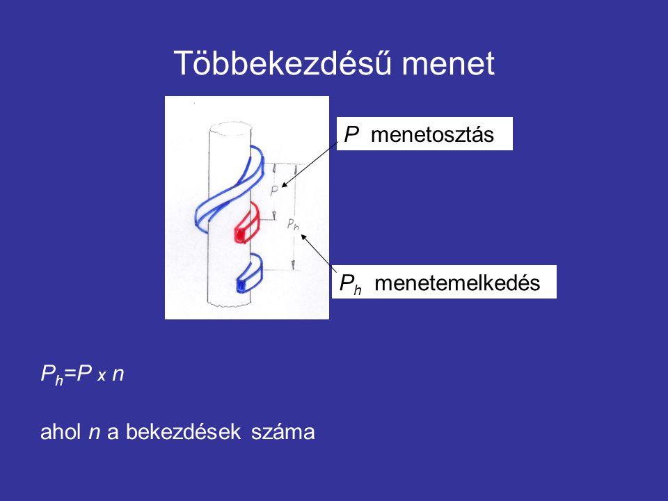 Többekezdésű menet P menetosztás Ph menetemelkedés Ph=P x n