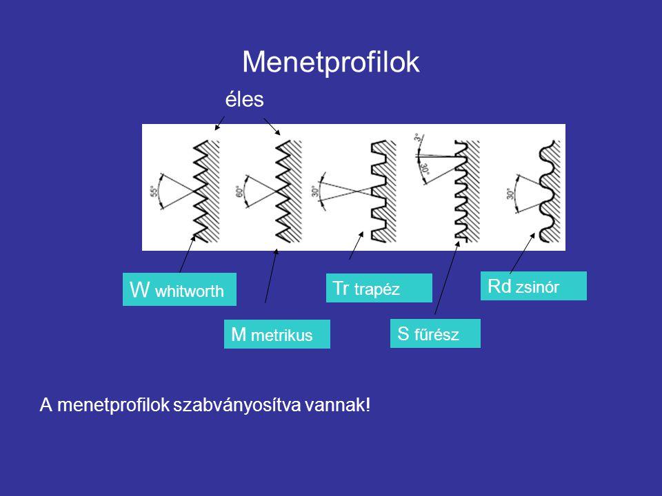Menetprofilok éles W whitworth Rd zsinór Tr trapéz M metrikus S fűrész