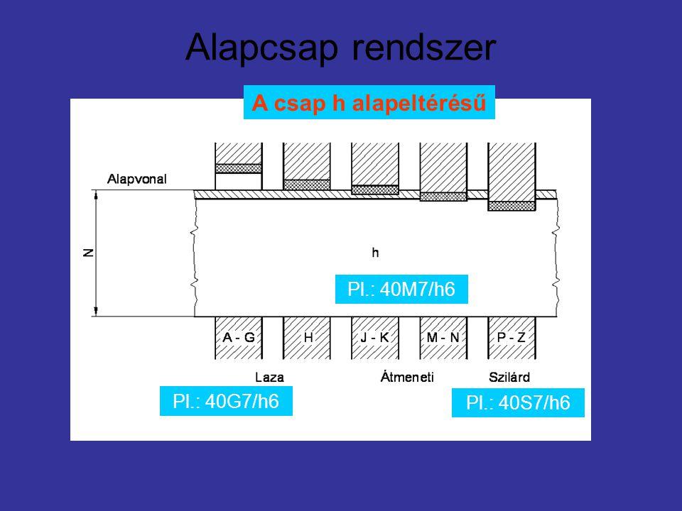 Alapcsap rendszer A csap h alapeltérésű Pl.: 40M7/h6 Pl.: 40G7/h6