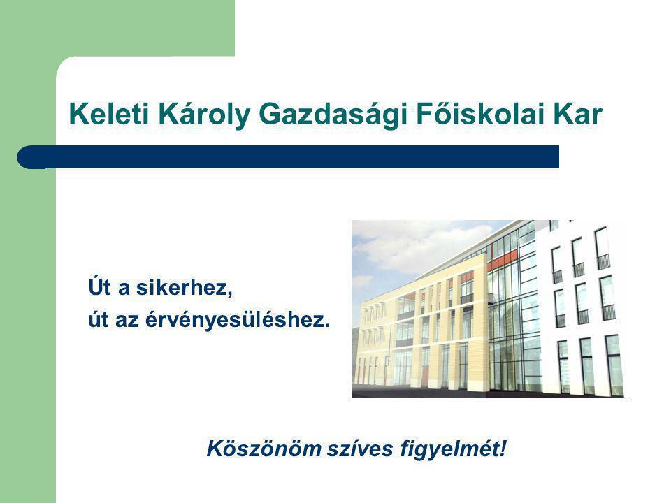 Keleti Károly Gazdasági Főiskolai Kar